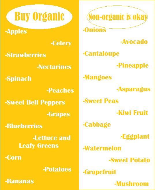 organicnon-organic
